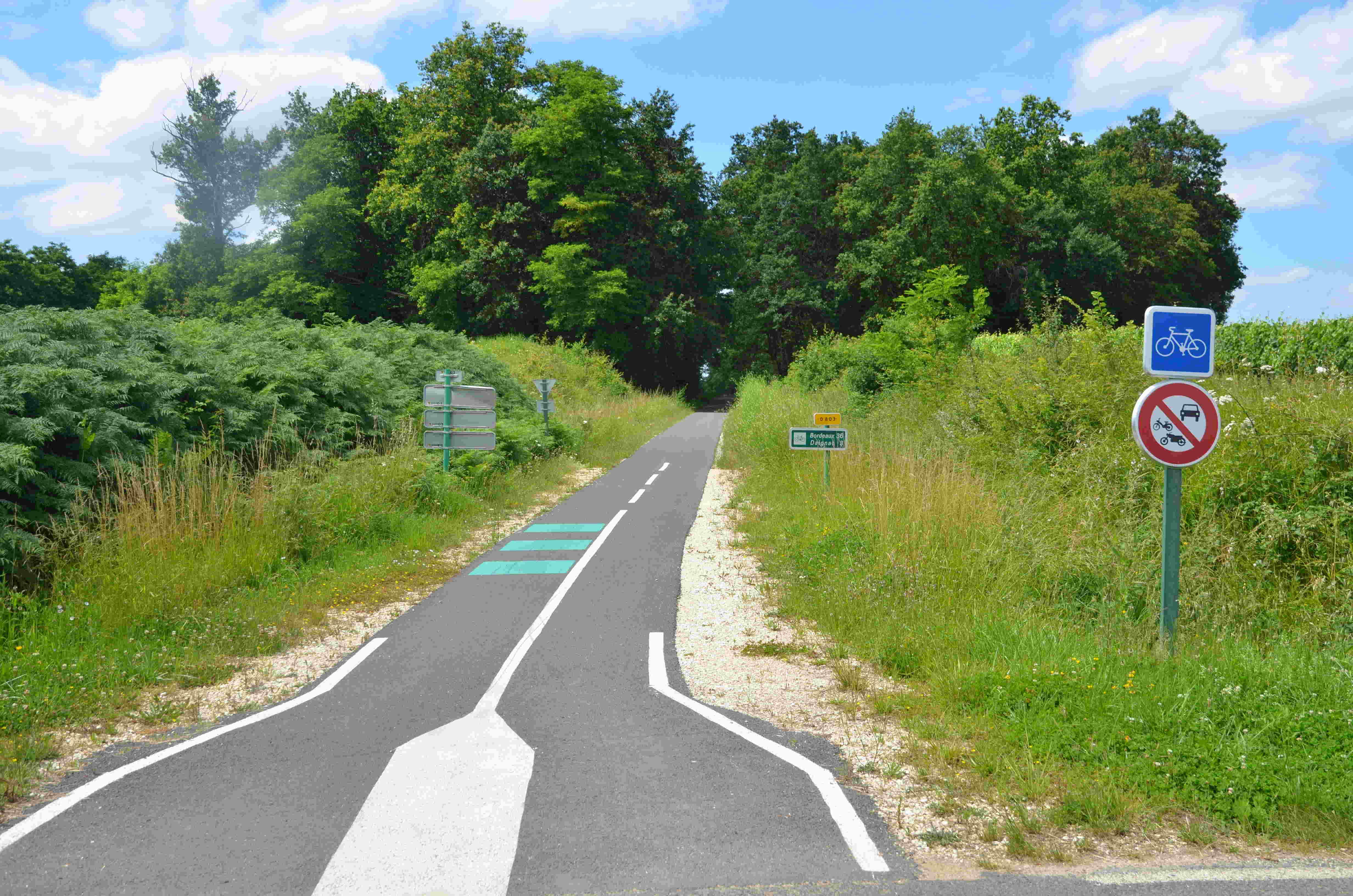 Balisage de la voie verte